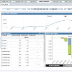 TANS Management Dashboard Ritten rendement