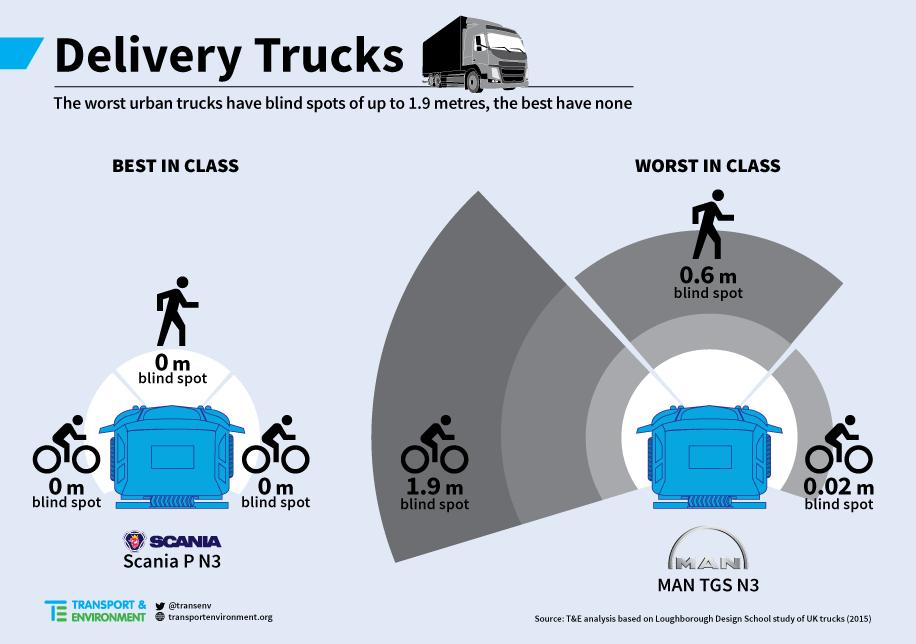DeliveryTrucksBlindSpots_01.3