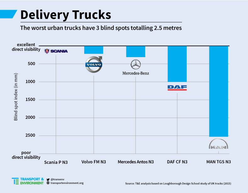 DeliveryTrucksBlindSpots_02