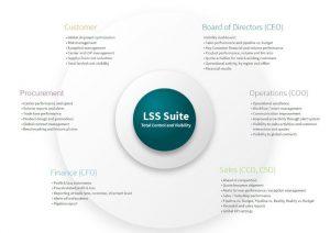 ict-l16-lss-suite-waaier