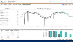 ict-l16-ortec-bigdataforecast
