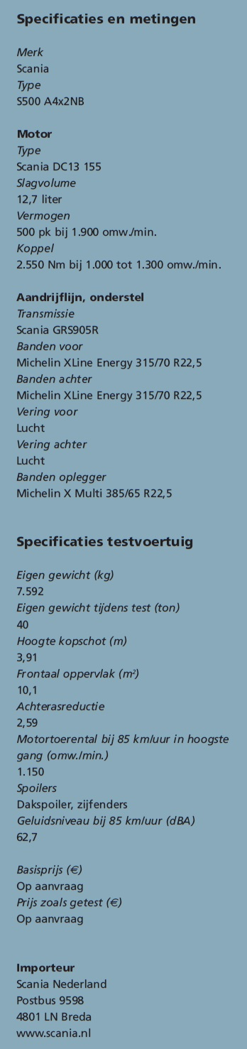 Test Scania S500 Highline • TTM nl